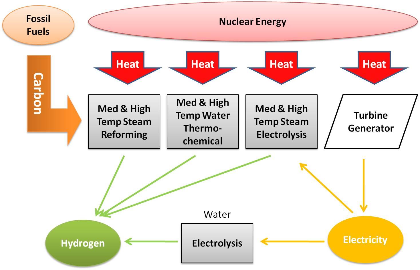 production method Método de producción 1 método de lechada la polimerización en diluyentes como el hexano es el primer método industrializado y también el más productivo jamás.