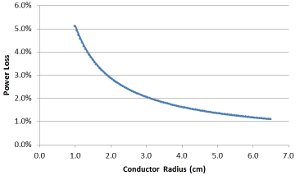 resistivity coursework Resistivity coursework - gcse science - marked by teacherscom resistivity coursework theory suggests that the resistance of a wire is found with this formula: r=ρl.