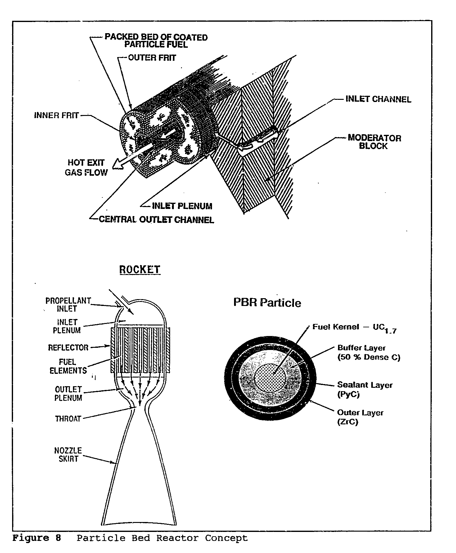 The nuclear thermal rocket 6 several advanced nuclear rocket concepts considered in a 1991 space exploration technology review from left to right particle bed reactor pooptronica Images