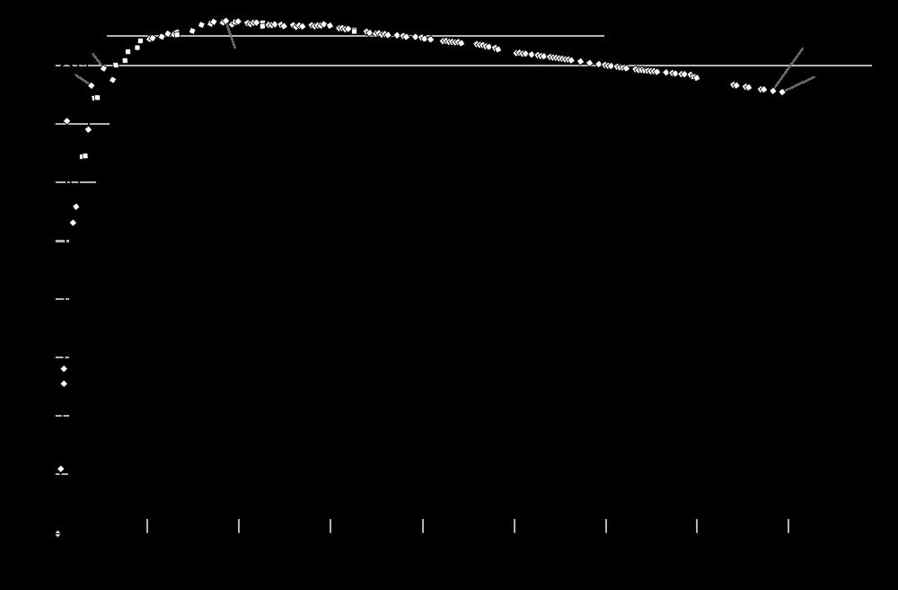 Periodic table uranium u is the heaviest naturally occurring periodic table uranium u is the heaviest naturally occurring element in the periodic table urtaz Image collections