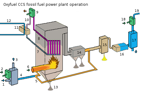 Chemical process safety homework