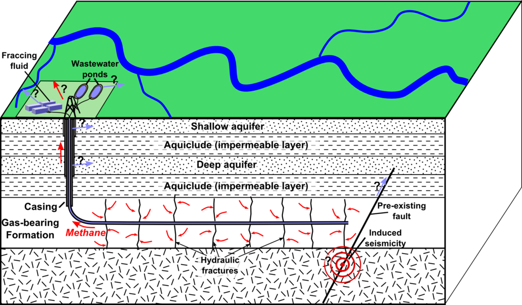 Hydraulic fracturing fracking and its effect on global warming ccuart Choice Image