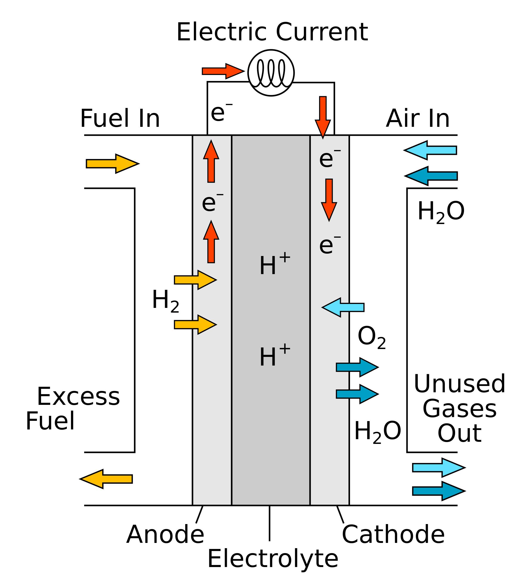 Relay Switch Diagram Gcse Schematic Diagrams Circuit Hydro Fuel Cells Automotive Wiring U2022 Logic