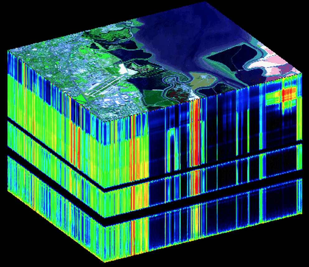 Hyperspectral Imaging and its Applications