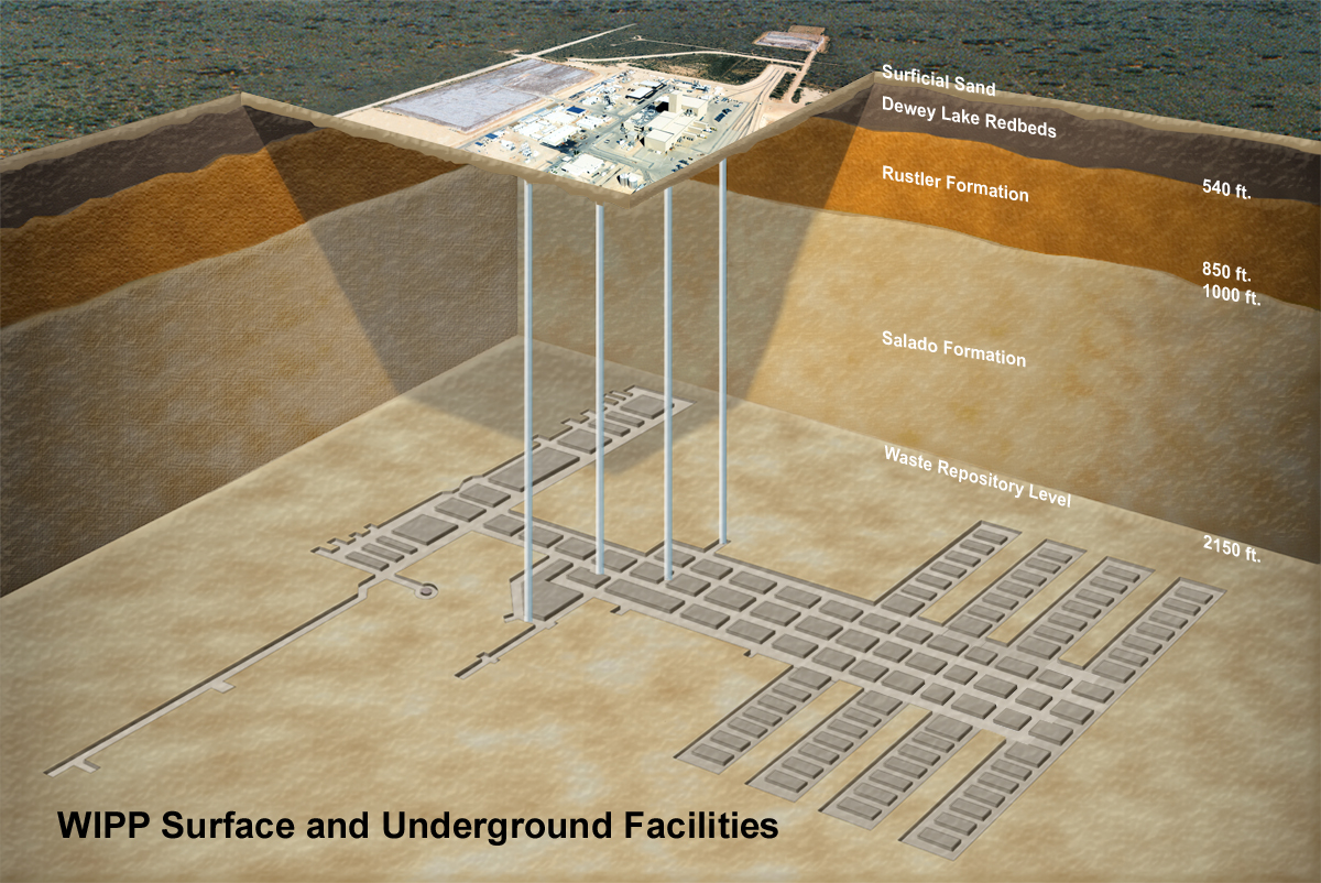 nuclear power plant with diagram deep geological repositories in the u s  deep geological repositories in the u s
