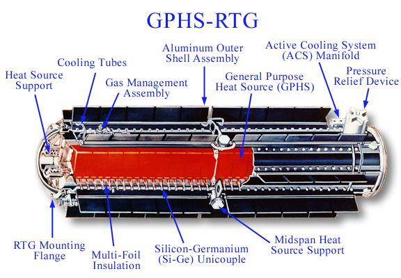 Batteries pdf nuclear