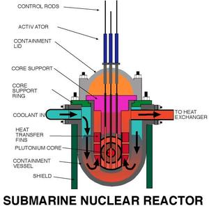 a survey of nuclear propulsion technology and applications. Black Bedroom Furniture Sets. Home Design Ideas