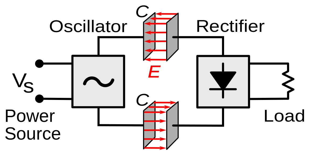 Contactless Power Transfer