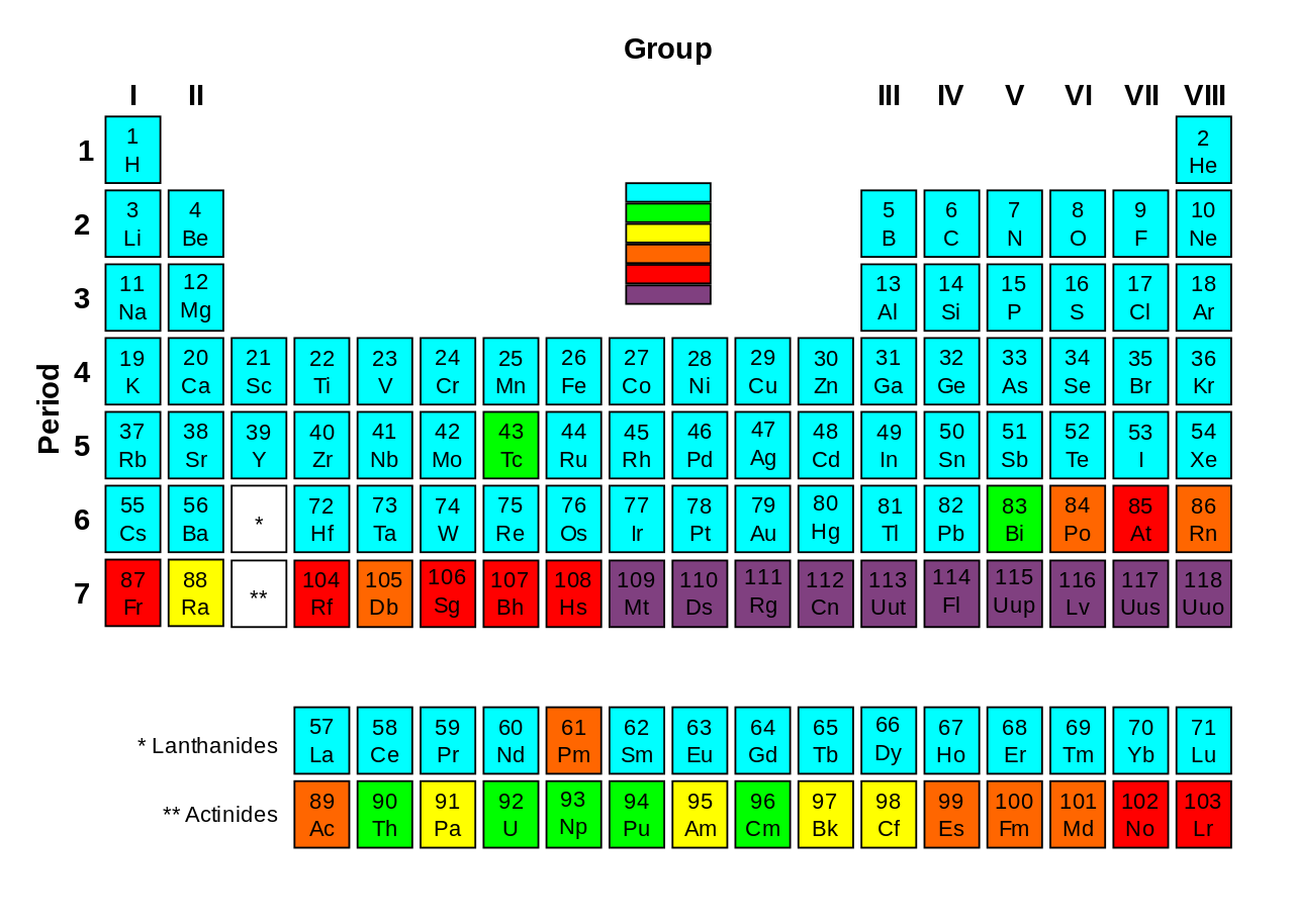 Y periodic table image collections periodic table images ho periodic table gallery periodic table images y periodic table gallery periodic table images y on gamestrikefo Gallery
