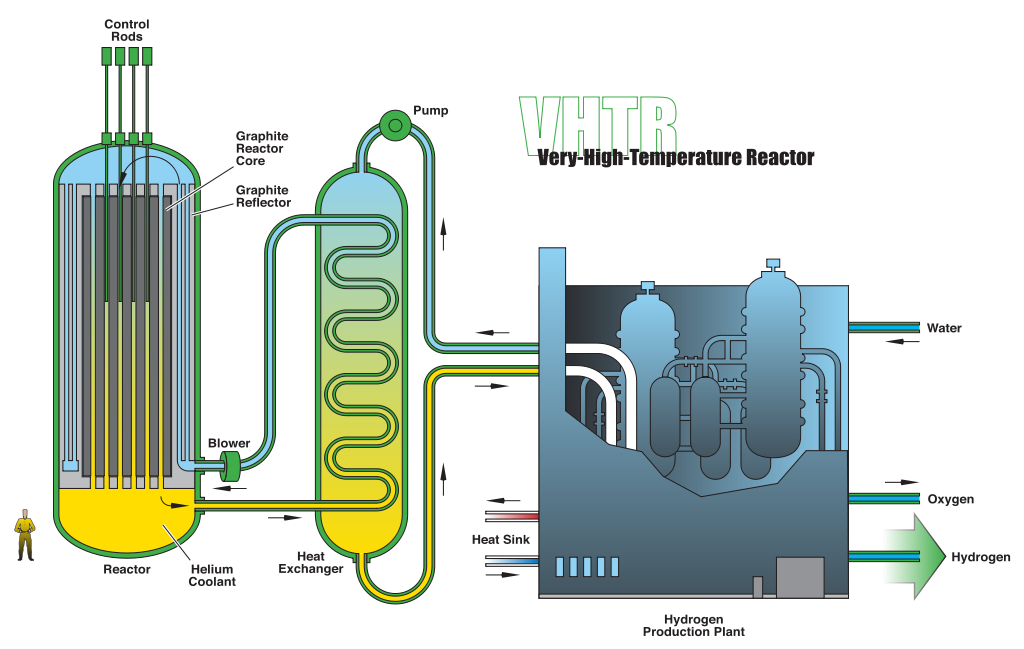 Chain Reactors 100 | Reactors | Mecca Bingo