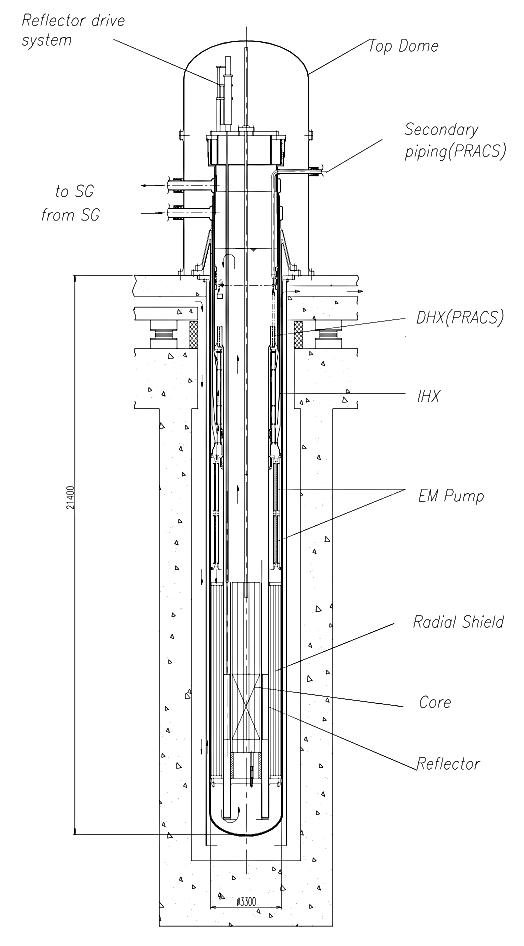 Assessing the prospect for nuclear energy in alaska 1 schematic diagram of a toshiba 4s nuclear reactor such as that being considered for a plant in galena alaska 23 source wikimedia commons ccuart Image collections