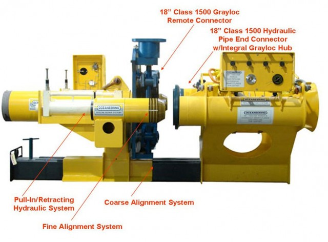 Oceaneering diverless connection and repair systems